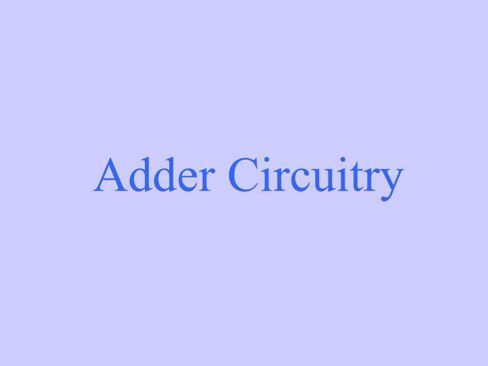 Adder Circuitry