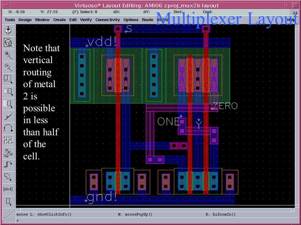 Multiplexer Layout Note that vertical routing of metal 2 is possible in less than half of the cell.