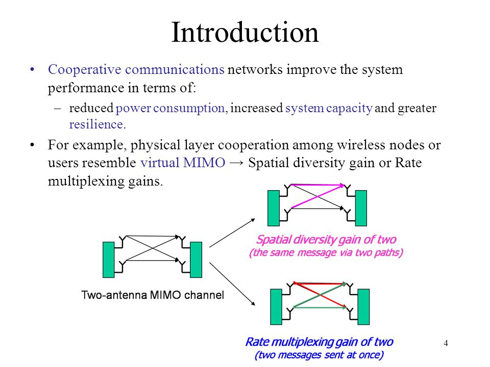 Packet level NC Existing packet-level NC designs offer limited features for the current classic signal processing capabilities due to: –increased complexity and cost of encoding and decoding nodes, which present a major obstacle for NC applications such as wireless sensor networks, where, NC is probably needed most to reduce the number of transmissions and preserve the scarce energy supply, –wireless networks are broadcast channels in nature, where, a signal transmitted by one node may reach several other nodes at the same time, and a destination node may receive signals from multiple nodes simultaneously, that can result in excessive interference and therefore reduction in overall network throughput, 15