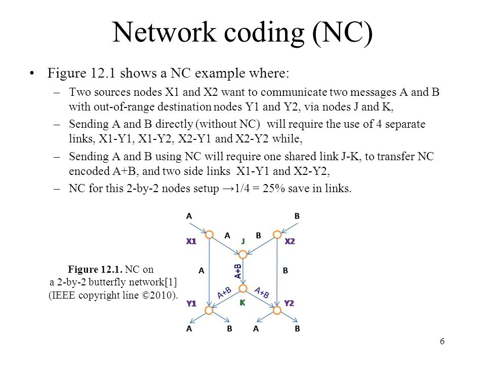 17 Physical-Layer Wireless Network Coding Exploit broadcast nature of the wireless link to reduce the required bandwidth Information from each user are combined on the signal level Problem: low noise and no fading assumed and power levels of the two signals must be the same User 1 User 2 A B A+BA+B B A