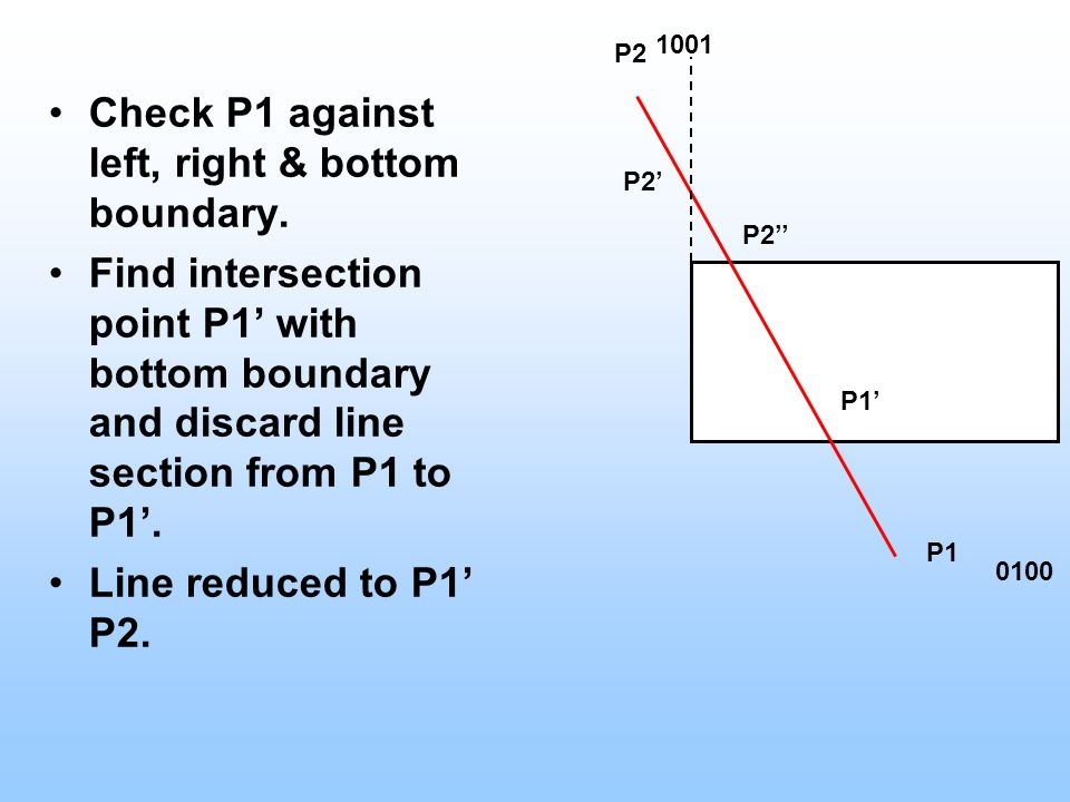 Check P1 against left, right & bottom boundary.