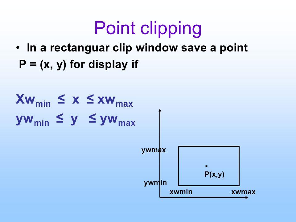 Point clipping In a rectanguar clip window save a point P = (x, y) for display if Xw min ≤ x ≤ xw max yw min ≤ y ≤ yw max. P(x,y) xwminxwmax ywmin yw