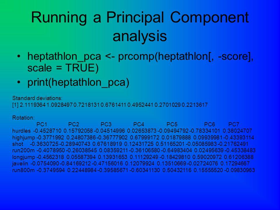 Running a Principal Component analysis heptathlon_pca <- prcomp(heptathlon[, -score], scale = TRUE) print(heptathlon_pca) Standard deviations: [1] 2.1119364 1.0928497 0.7218131 0.6761411 0.4952441 0.2701029 0.2213617 Rotation: PC1 PC2 PC3 PC4 PC5 PC6 PC7 hurdles -0.4528710 0.15792058 -0.04514996 0.02653873 -0.09494792 -0.78334101 0.38024707 highjump -0.3771992 0.24807386 -0.36777902 0.67999172 0.01879888 0.09939981 -0.43393114 shot -0.3630725 -0.28940743 0.67618919 0.12431725 0.51165201 -0.05085983 -0.21762491 run200m -0.4078950 -0.26038545 0.08359211 -0.36106580 -0.64983404 0.02495639 -0.45338483 longjump -0.4562318 0.05587394 0.13931653 0.11129249 -0.18429810 0.59020972 0.61206388 javelin -0.0754090 -0.84169212 -0.47156016 0.12079924 0.13510669 -0.02724076 0.17294667 run800m -0.3749594 0.22448984 -0.39585671 -0.60341130 0.50432116 0.15555520 -0.09830963