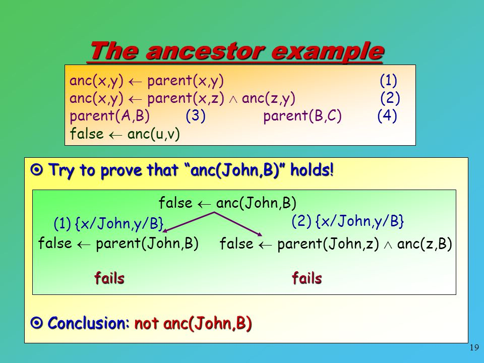 "19  Try to prove that ""anc(John,B)"" holds! false  anc(John,B) The ancestor example anc(x,y)  parent(x,y) (1) anc(x,y)  parent(x,z)  anc(z,y) (2)"
