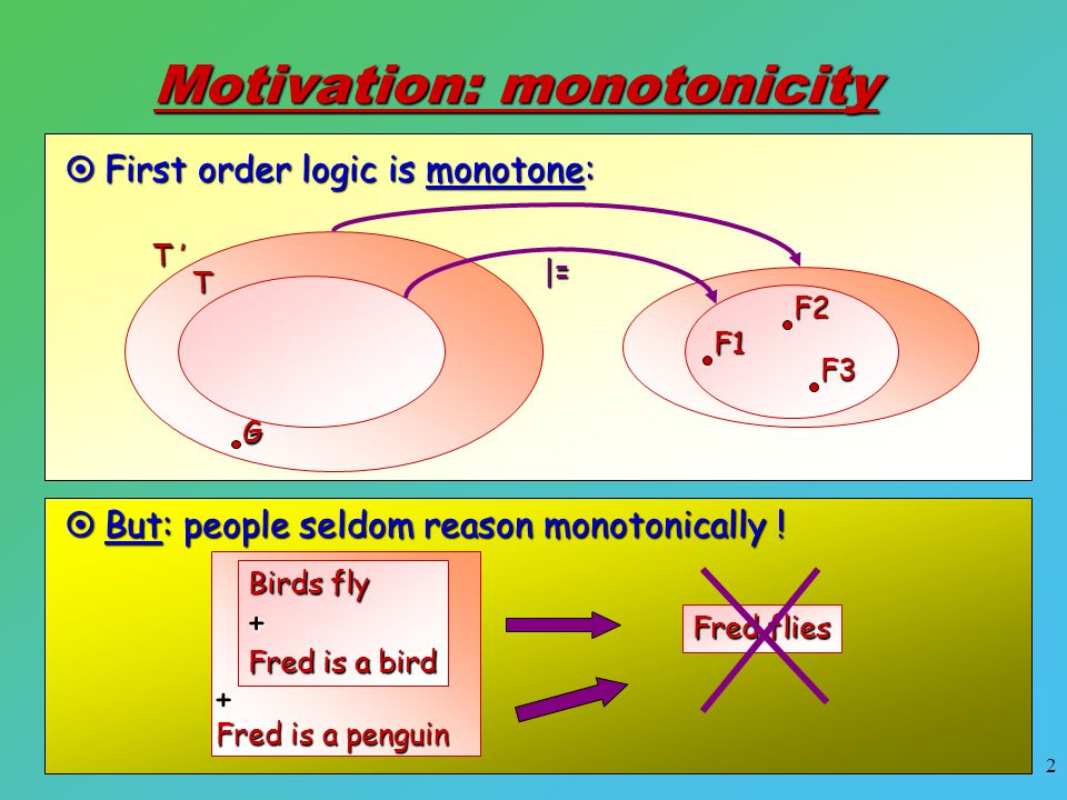 2  But: people seldom reason monotonically !  First order logic is monotone: G T ' Motivation: monotonicity T|=F1 F2 F3 + Fred is a penguin Birds fl