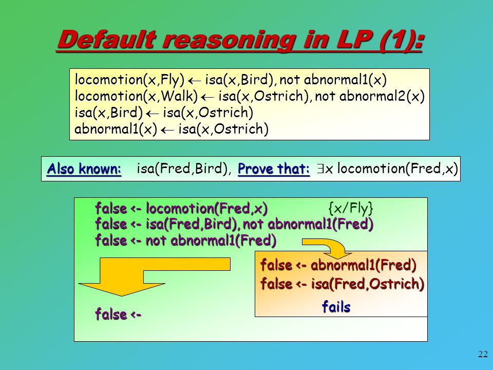 22 {x/Fly} false <- locomotion(Fred,x) false <- abnormal1(Fred) Default reasoning in LP (1): locomotion(x,Fly)  isa(x,Bird), not abnormal1(x) locomot