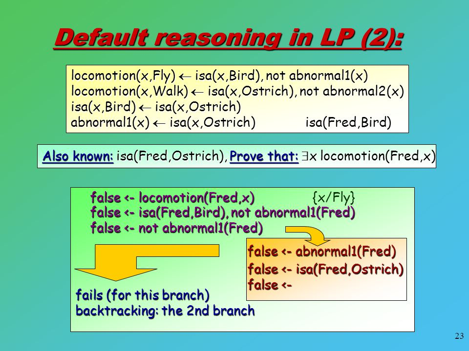 23 Default reasoning in LP (2): Also known: isa(Fred,Ostrich), Prove that:  x locomotion(Fred,x) locomotion(x,Fly)  isa(x,Bird), not abnormal1(x) lo