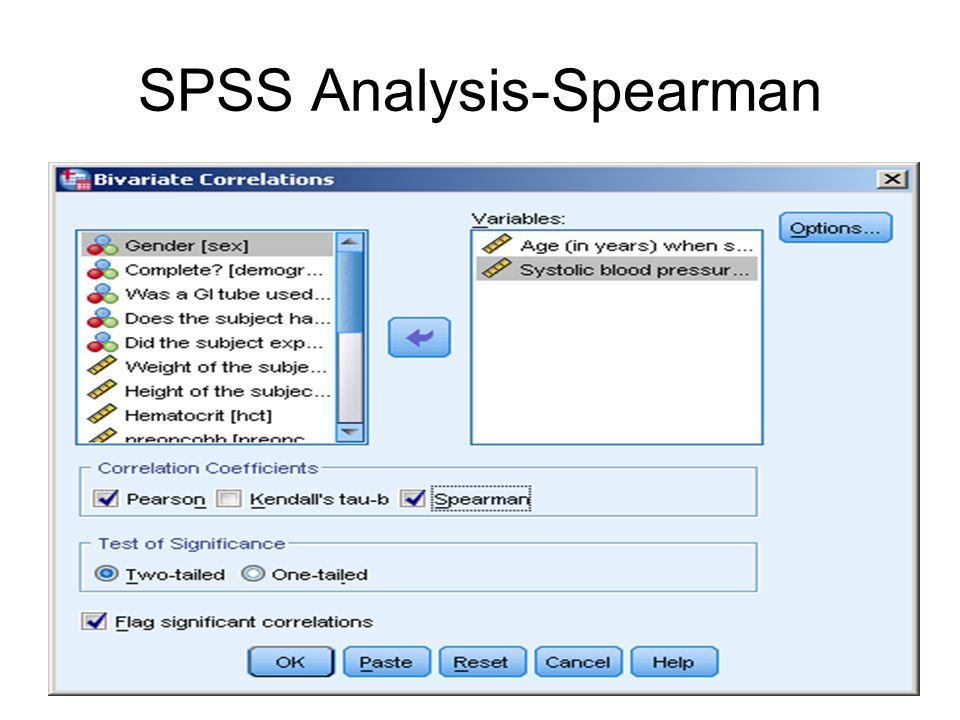 SPSS Output