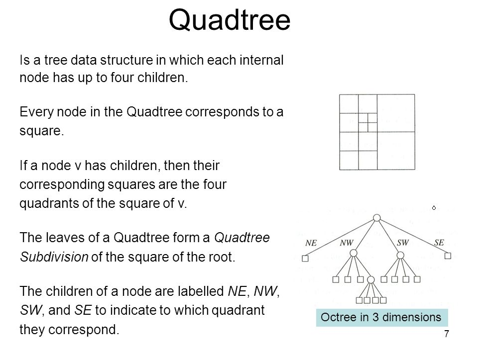 7 Quadtree Is a tree data structure in which each internal node has up to four children. Every node in the Quadtree corresponds to a square. If a node