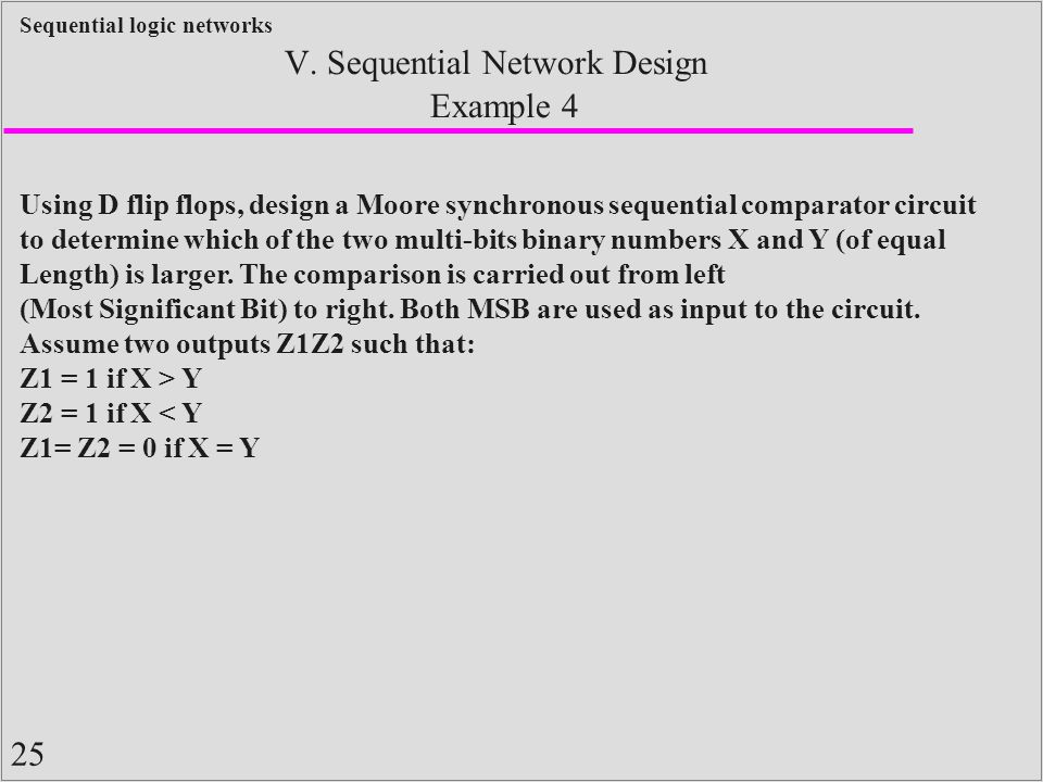 25 Sequential logic networks Example 4 V. Sequential Network Design Using D flip flops, design a Moore synchronous sequential comparator circuit to de