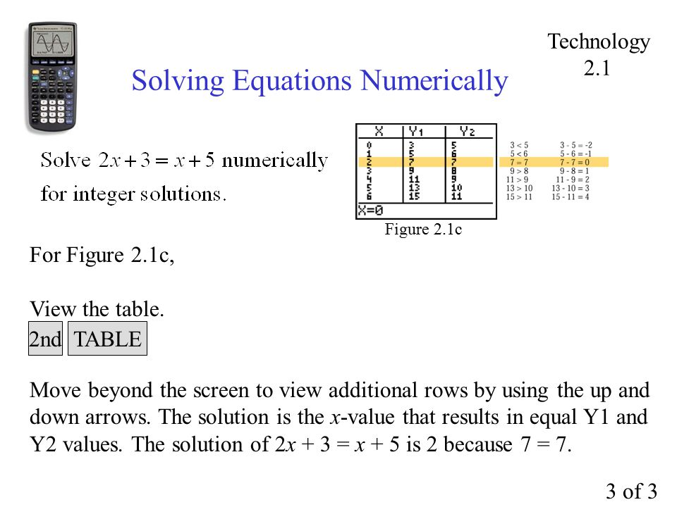 Solving Equations Graphically Solve 2x + 3 = x + 5 graphically.