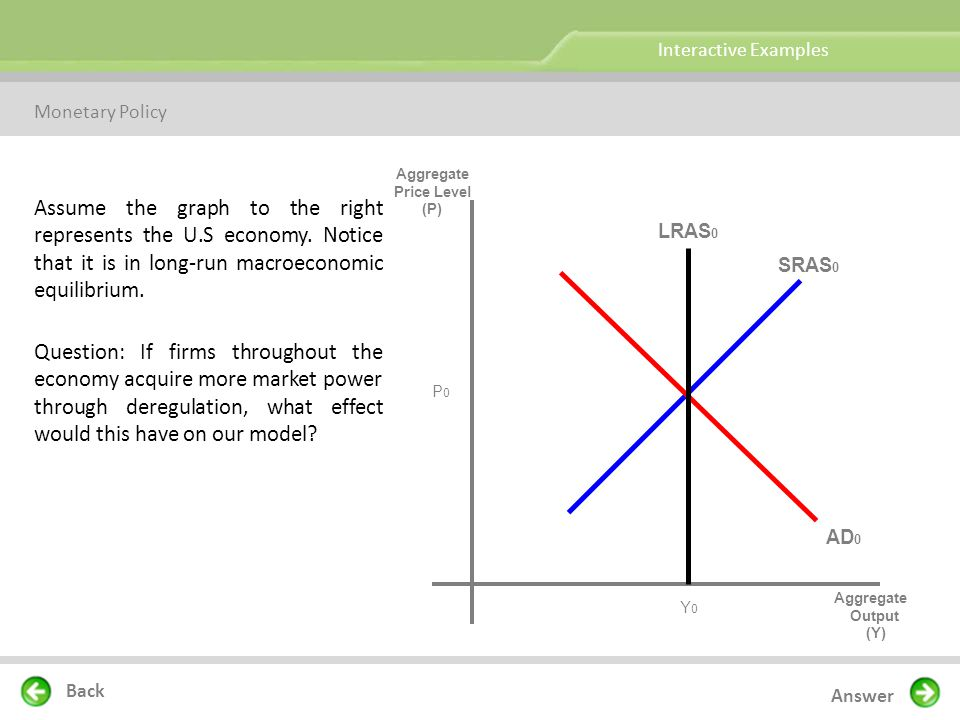 Aggregate Price Level (P) Aggregate Output (Y) Back Interactive Examples SRAS 0 AD 0 LRAS 0 Next Assume the graph to the right represents the U.S economy.