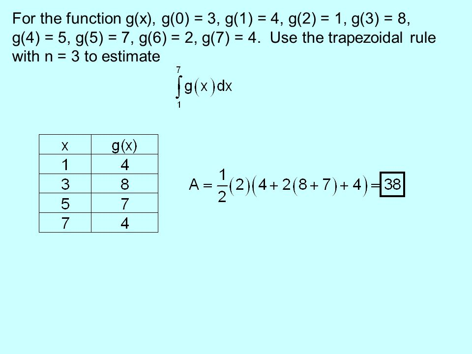 For the function g(x), g(0) = 3, g(1) = 4, g(2) = 1, g(3) = 8, g(4) = 5, g(5) = 7, g(6) = 2, g(7) = 4.
