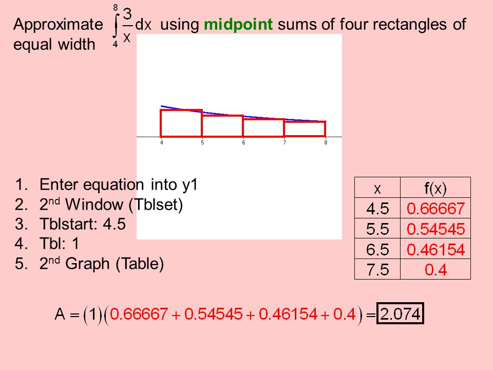 Approximate using midpoint sums of four rectangles of equal width 1.Enter equation into y1 2.2 nd Window (Tblset) 3.Tblstart: 4.5 4.Tbl: 1 5.2 nd Graph (Table)