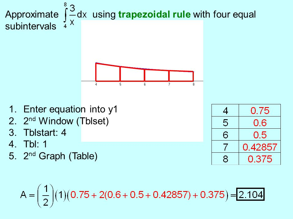 Approximate using trapezoidal rule with four equal subintervals 1.Enter equation into y1 2.2 nd Window (Tblset) 3.Tblstart: 4 4.Tbl: 1 5.2 nd Graph (Table)