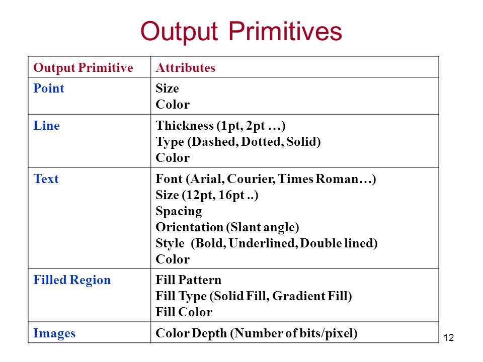 TCS2111 12 Output Primitives Output PrimitiveAttributes PointSize Color Line Thickness (1pt, 2pt … ) Type (Dashed, Dotted, Solid) Color Text Font (Ari