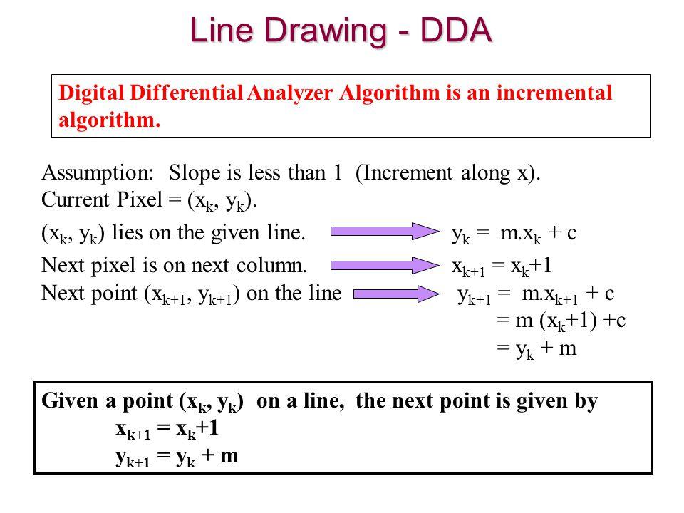 Digital Differential Analyzer Algorithm is an incremental algorithm. Assumption: Slope is less than 1 (Increment along x). Current Pixel = (x k, y k )