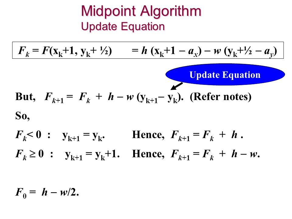 Midpoint Algorithm Update Equation F k = F(x k +1, y k + ½) = h (x k +1  a x )  w (y k +½  a y ) But, F k+1 = F k + h  w (y k+1  y k ). (Refer