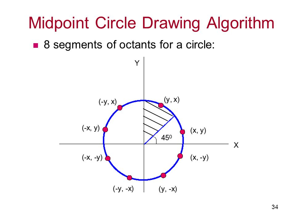 TCS2111 34 Midpoint Circle Drawing Algorithm 8 segments of octants for a circle: