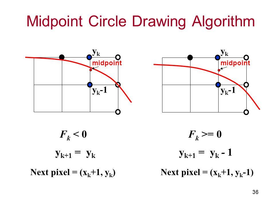 TCS2111 36 Midpoint Circle Drawing Algorithm ykyk y k -1 midpoint Next pixel = (x k +1, y k ) F k < 0 y k+1 = y k ykyk y k -1 midpoint Next pixel = (x