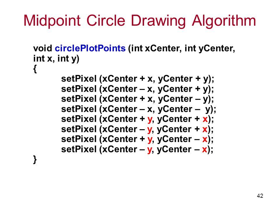 TCS2111 42 Midpoint Circle Drawing Algorithm void circlePlotPoints (int xCenter, int yCenter, int x, int y) { setPixel (xCenter + x, yCenter + y); set