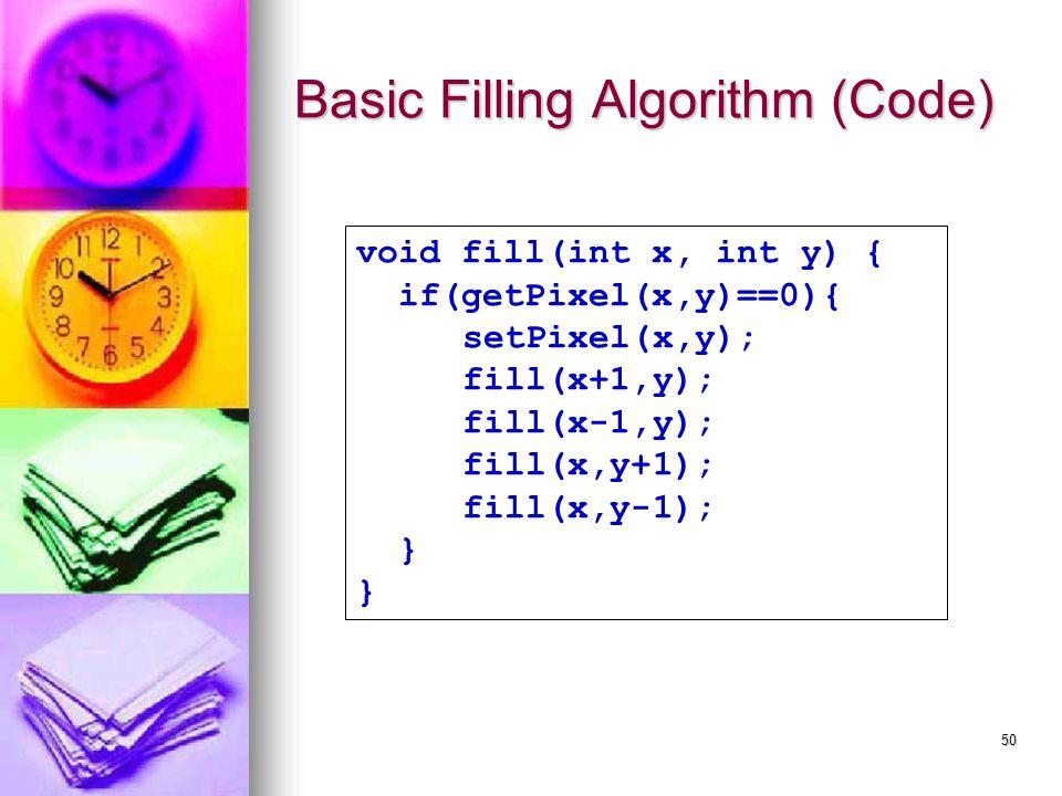 50 void fill(int x, int y) { if(getPixel(x,y)==0){ setPixel(x,y); fill(x+1,y); fill(x-1,y); fill(x,y+1); fill(x,y-1); } Basic Filling Algorithm (Code)