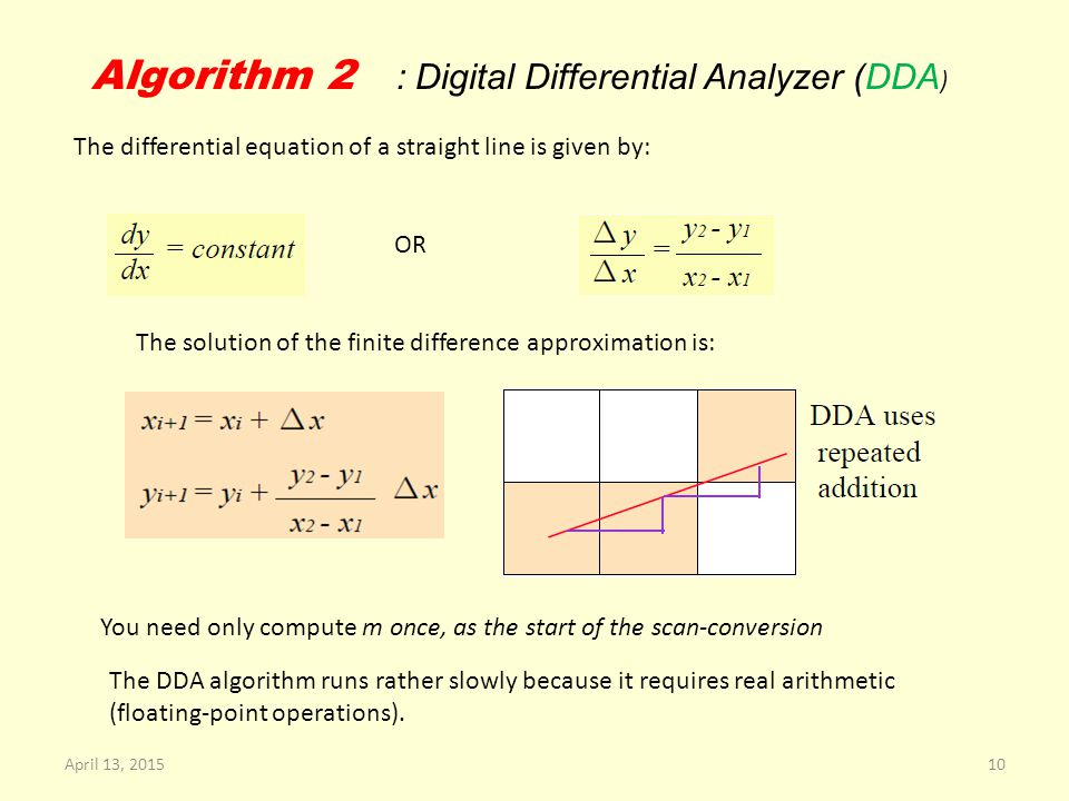 Algorithm 2 : Digital Differential Analyzer (DDA ) The differential equation of a straight line is given by: OR The solution of the finite difference approximation is: You need only compute m once, as the start of the scan-conversion The DDA algorithm runs rather slowly because it requires real arithmetic (floating-point operations).