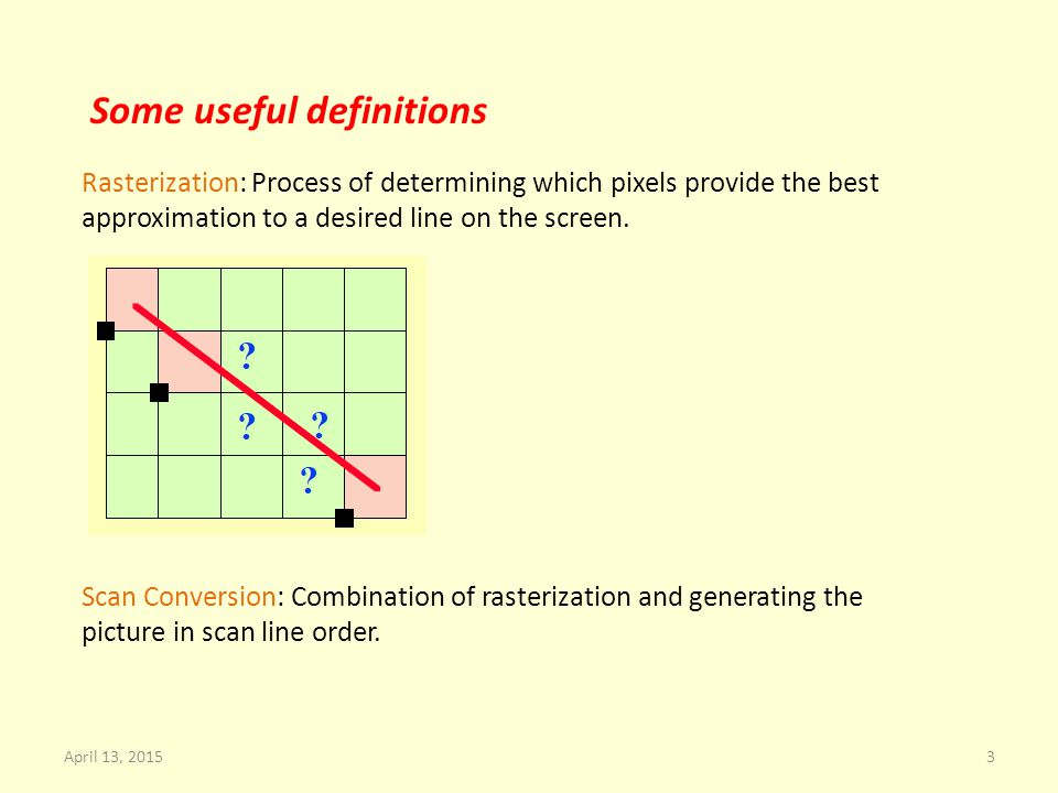 Some useful definitions Rasterization: Process of determining which pixels provide the best approximation to a desired line on the screen.
