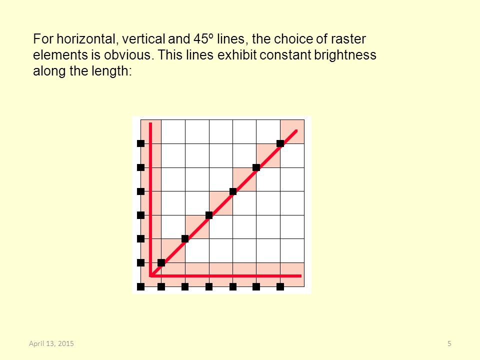 For horizontal, vertical and 45º lines, the choice of raster elements is obvious. This lines exhibit constant brightness along the length: 5April 13,