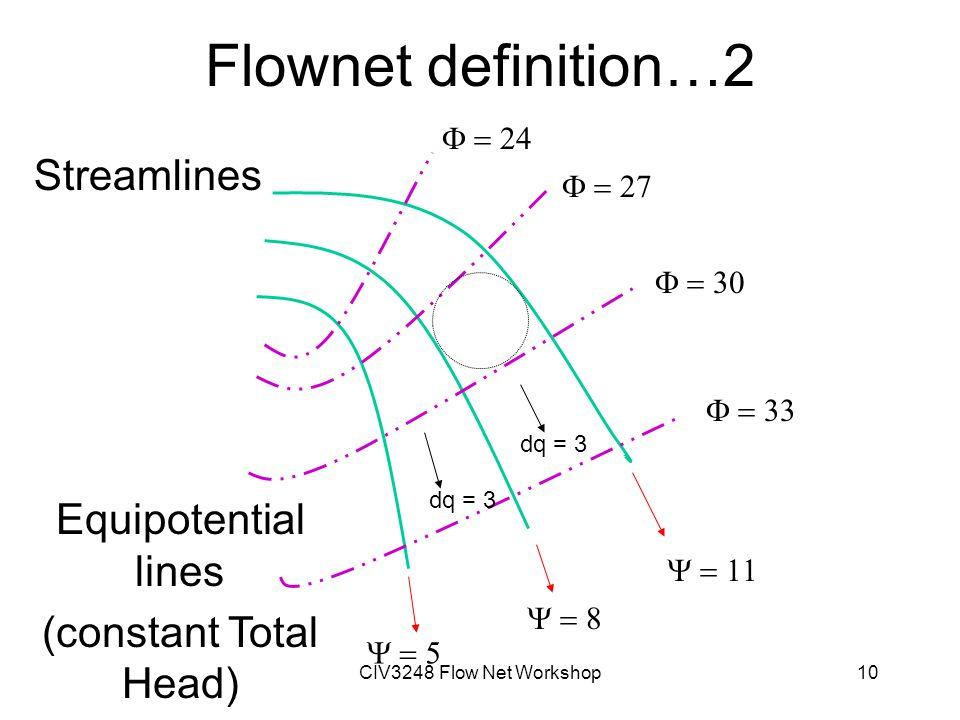 CIV3248 Flow Net Workshop10 Flownet definition…2        Streamlines Equipotential lines (constant Total Head) dq = 3
