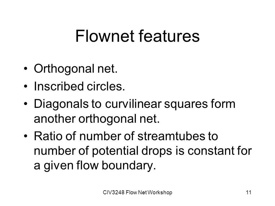 CIV3248 Flow Net Workshop11 Flownet features Orthogonal net.