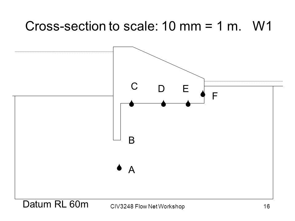 CIV3248 Flow Net Workshop16 Cross-section to scale: 10 mm = 1 m. W1    A C DE F B Datum RL 60m