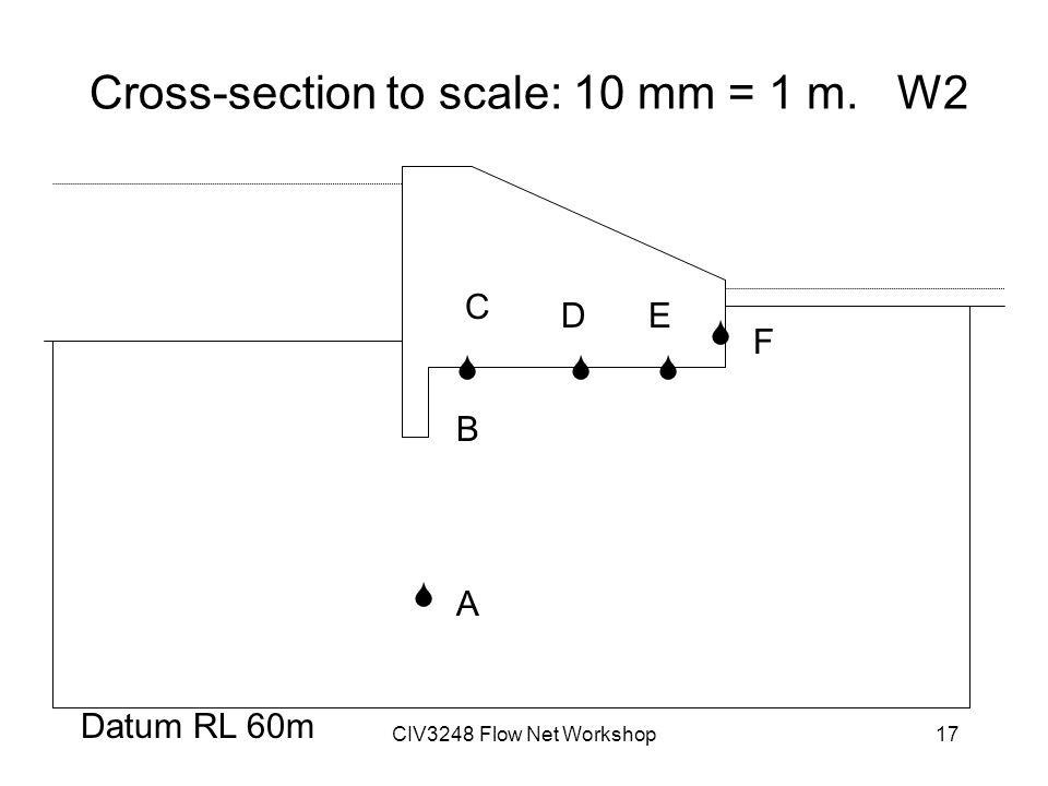 CIV3248 Flow Net Workshop17 Cross-section to scale: 10 mm = 1 m. W2    A C DE F B Datum RL 60m