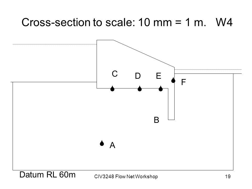 CIV3248 Flow Net Workshop19 Cross-section to scale: 10 mm = 1 m. W4    A C DE F B Datum RL 60m