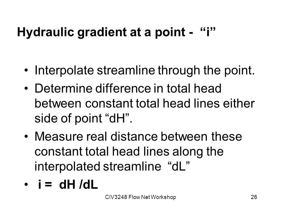 CIV3248 Flow Net Workshop26 Hydraulic gradient at a point - i Interpolate streamline through the point.