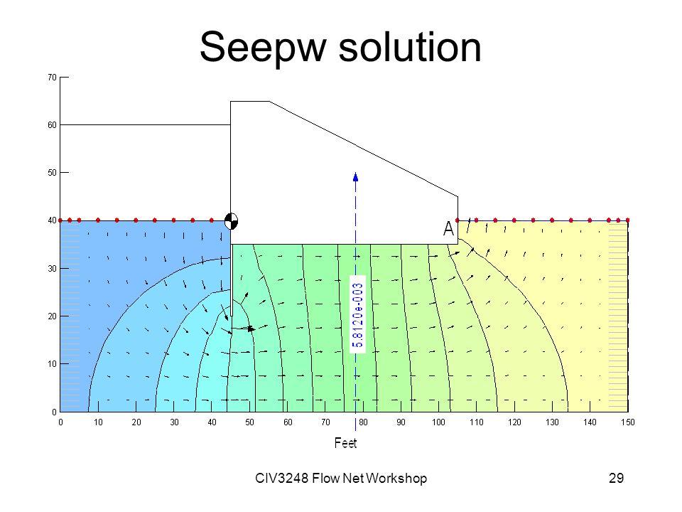CIV3248 Flow Net Workshop29 Seepw solution