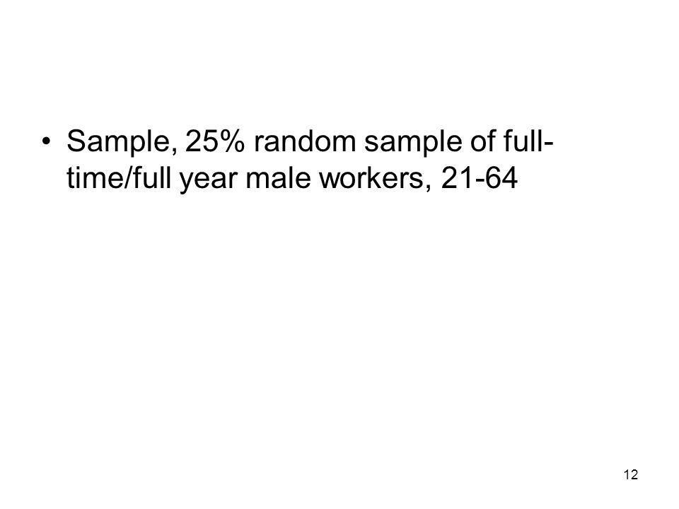 12 Sample, 25% random sample of full- time/full year male workers, 21-64