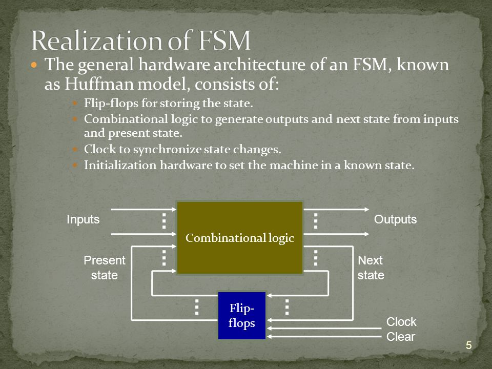 The general hardware architecture of an FSM, known as Huffman model, consists of: Flip-flops for storing the state.