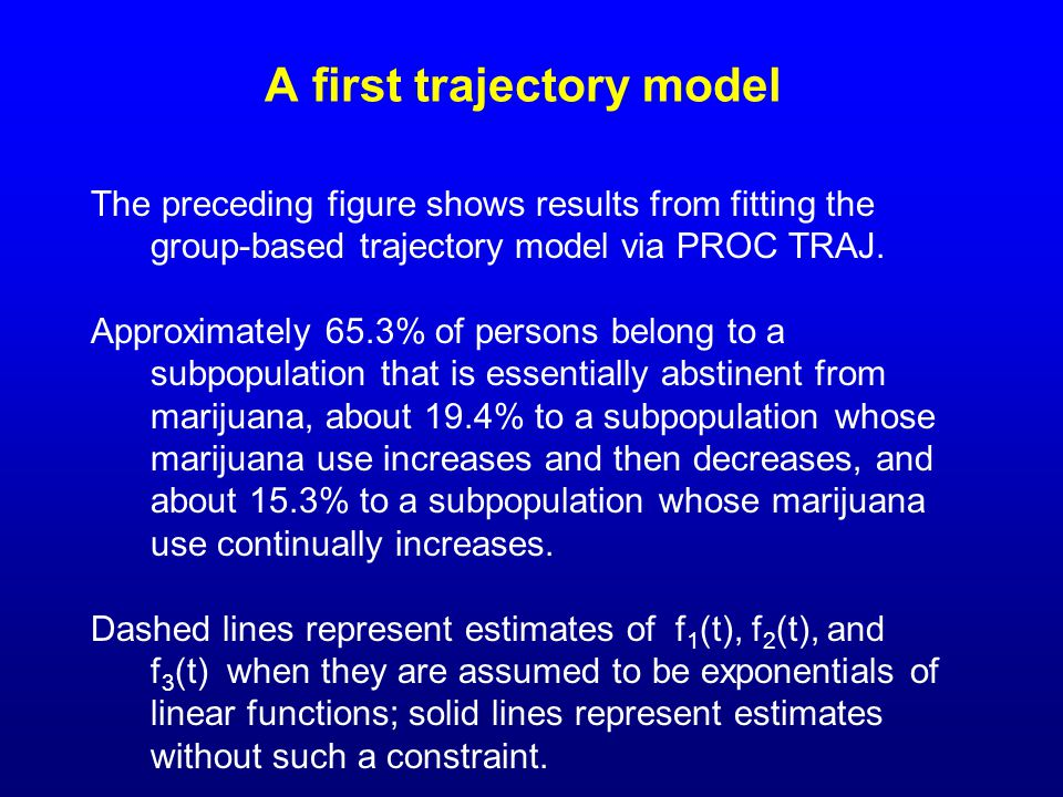 The preceding figure shows results from fitting the group-based trajectory model via PROC TRAJ. Approximately 65.3% of persons belong to a subpopulati