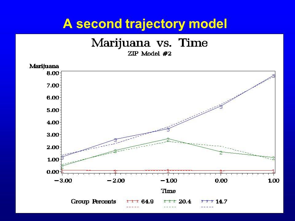 A second trajectory model