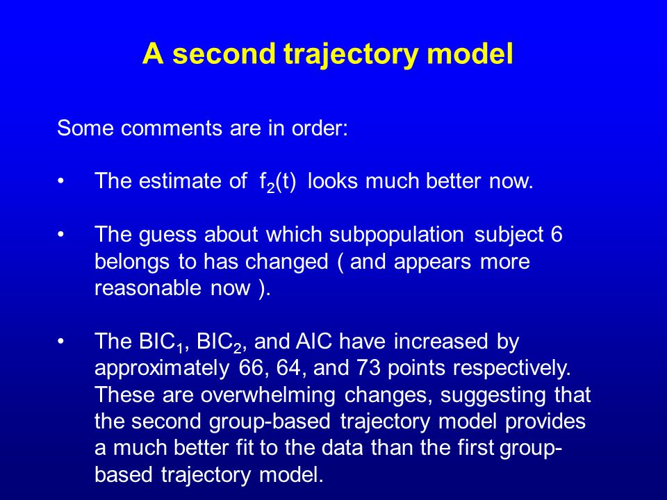 A second trajectory model Some comments are in order: The estimate of f 2 (t) looks much better now. The guess about which subpopulation subject 6 bel
