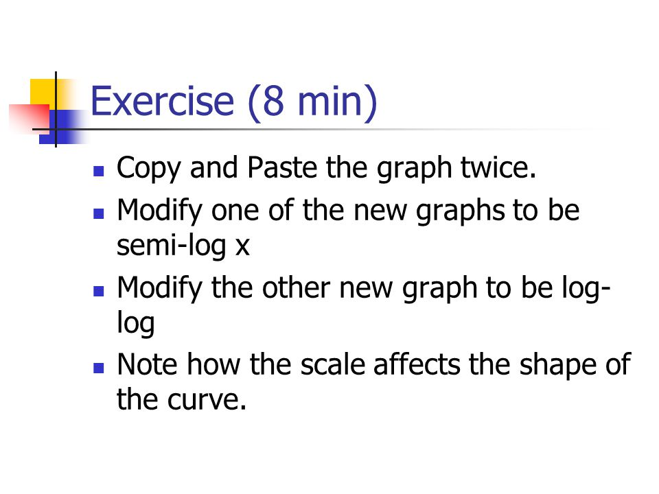 Exercise (8 min) Copy and Paste the graph twice. Modify one of the new graphs to be semi-log x Modify the other new graph to be log- log Note how the