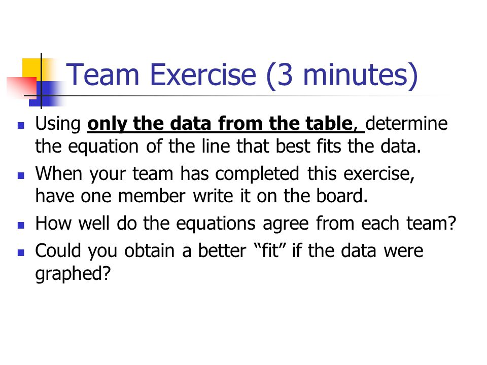 Team Exercise (3 minutes) Using only the data from the table, determine the equation of the line that best fits the data. When your team has completed