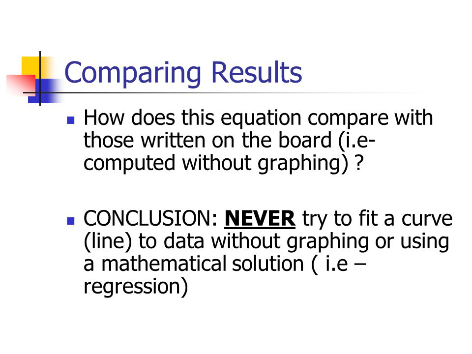 Comparing Results How does this equation compare with those written on the board (i.e- computed without graphing) ? CONCLUSION: NEVER try to fit a cur