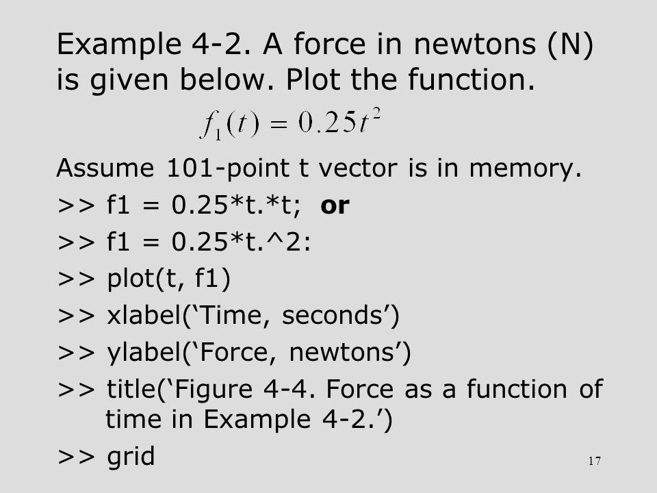 17 Example 4-2. A force in newtons (N) is given below.