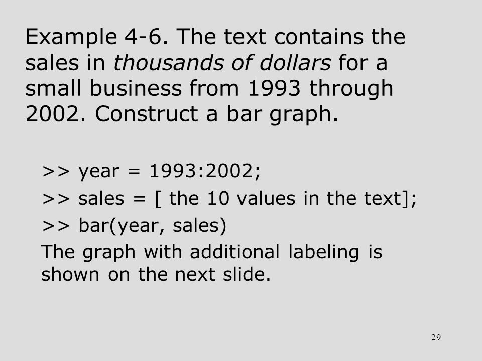29 Example 4-6. The text contains the sales in thousands of dollars for a small business from 1993 through 2002. Construct a bar graph. >> year = 1993
