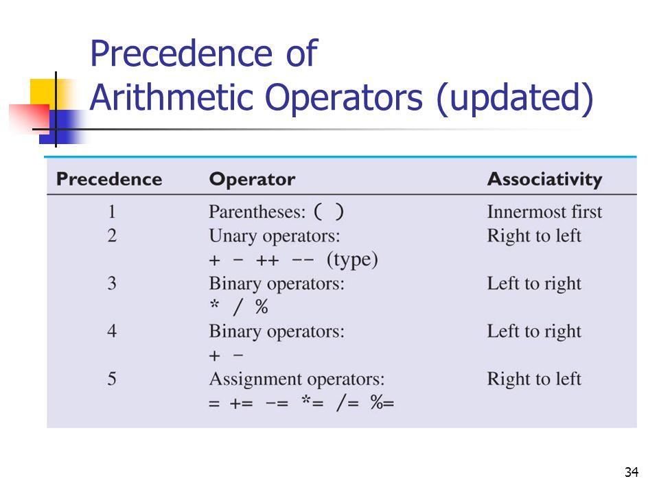 34 Precedence of Arithmetic Operators (updated)