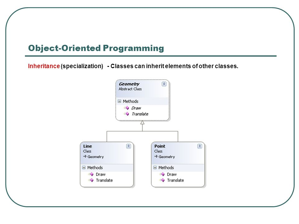 Object-Oriented Programming Inheritance (specialization) - Classes can inherit elements of other classes.