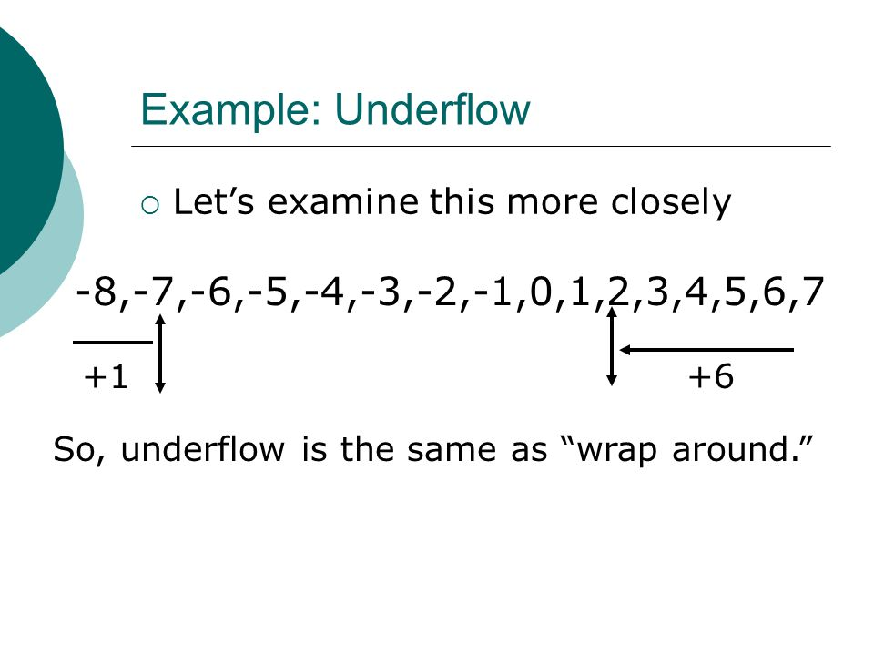 "Example: Underflow  Let's examine this more closely -8,-7,-6,-5,-4,-3,-2,-1,0,1,2,3,4,5,6,7 +6 So, underflow is the same as ""wrap around."" +1"