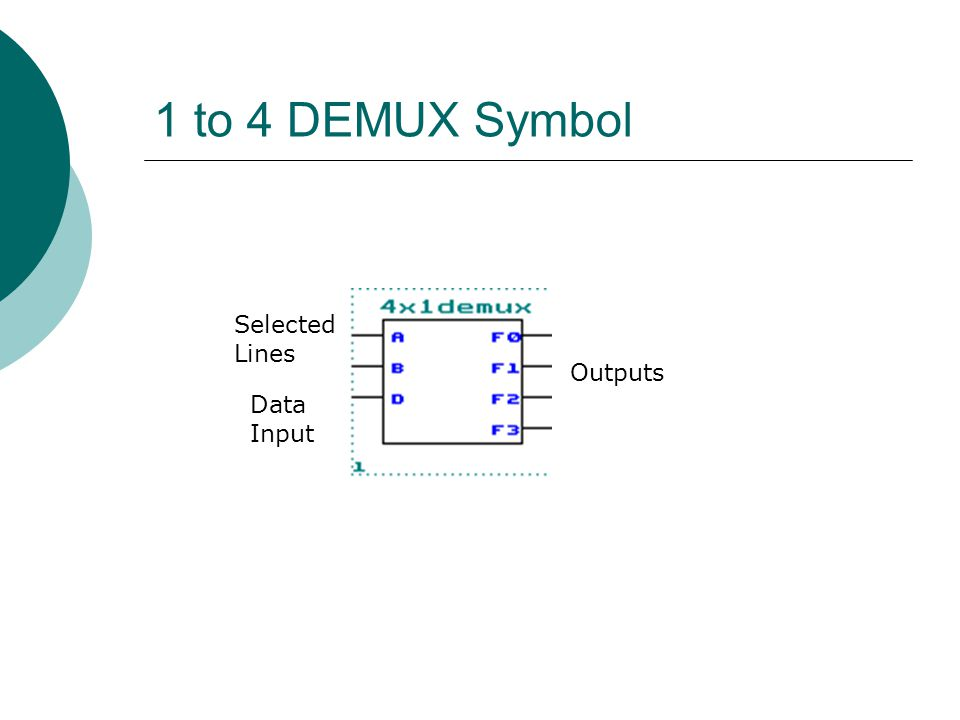 1 to 4 DEMUX Symbol Data Input Selected Lines Outputs